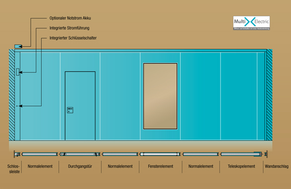 multi electric hohe qualit t bei multiwal standard multiwal. Black Bedroom Furniture Sets. Home Design Ideas